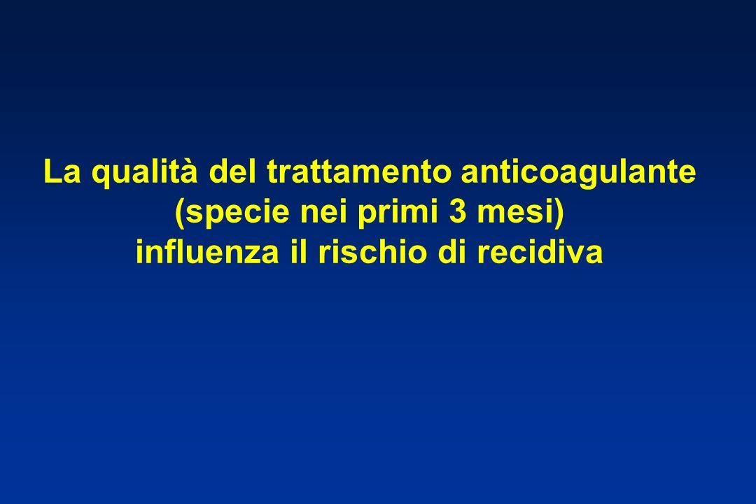 La qualità del trattamento anticoagulante (specie nei primi 3 mesi) influenza il rischio di recidiva