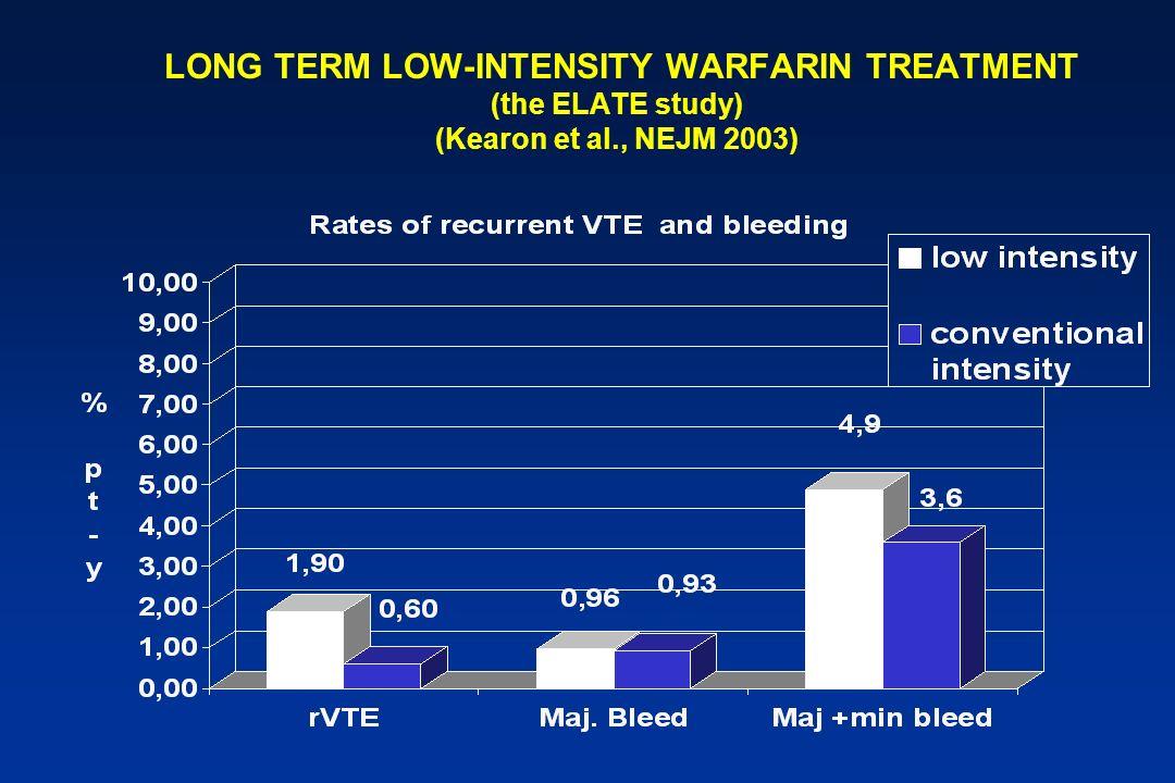 LONG TERM LOW-INTENSITY WARFARIN TREATMENT (the ELATE study) (Kearon et al., NEJM 2003)