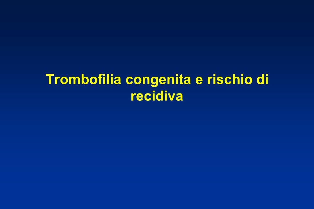 Trombofilia congenita e rischio di recidiva