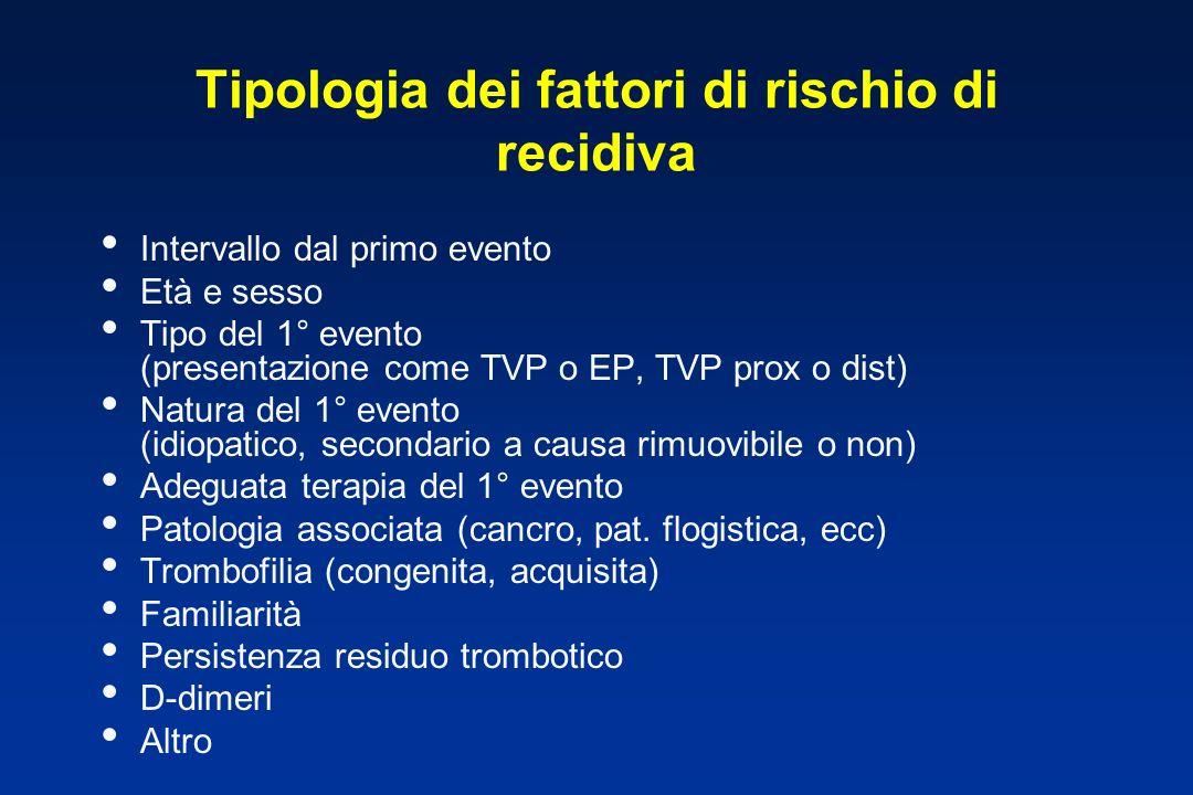 Tipologia dei fattori di rischio di recidiva