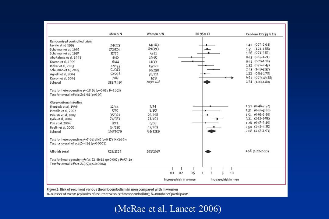 (McRae et al. Lancet 2006)
