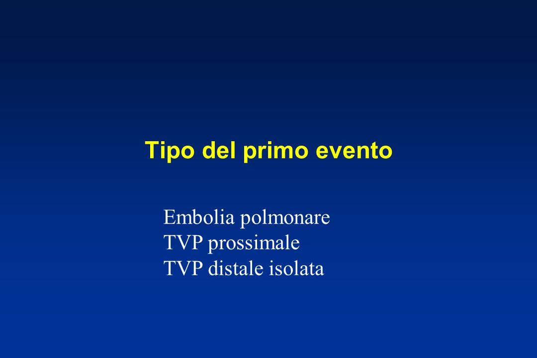 Tipo del primo evento Embolia polmonare TVP prossimale