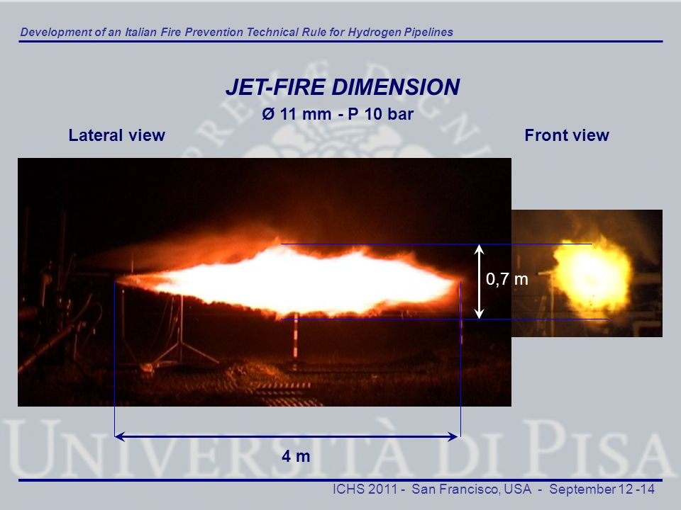 JET-FIRE DIMENSION Ø 11 mm - P 10 bar Lateral view Front view 4 m