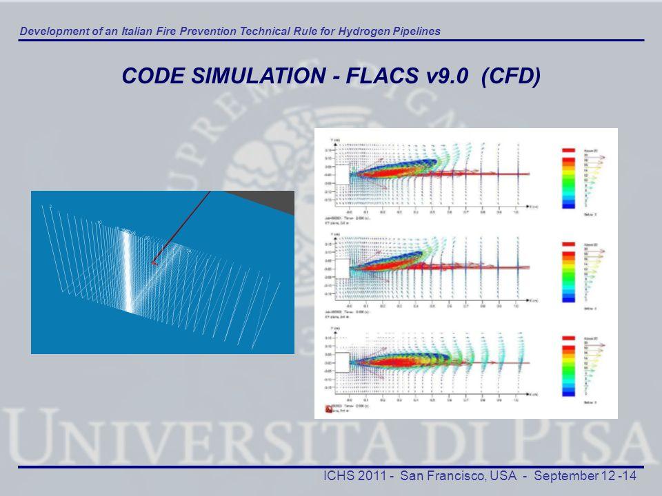 CODE SIMULATION - FLACS v9.0 (CFD)