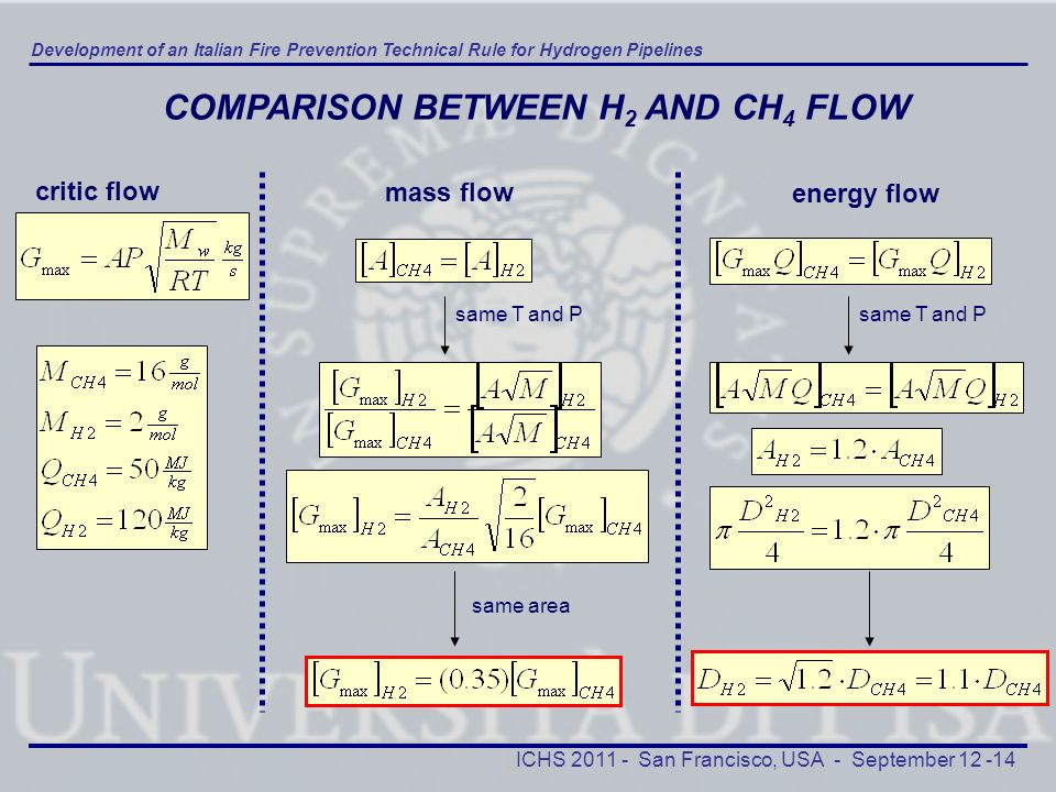 COMPARISON BETWEEN H2 AND CH4 FLOW