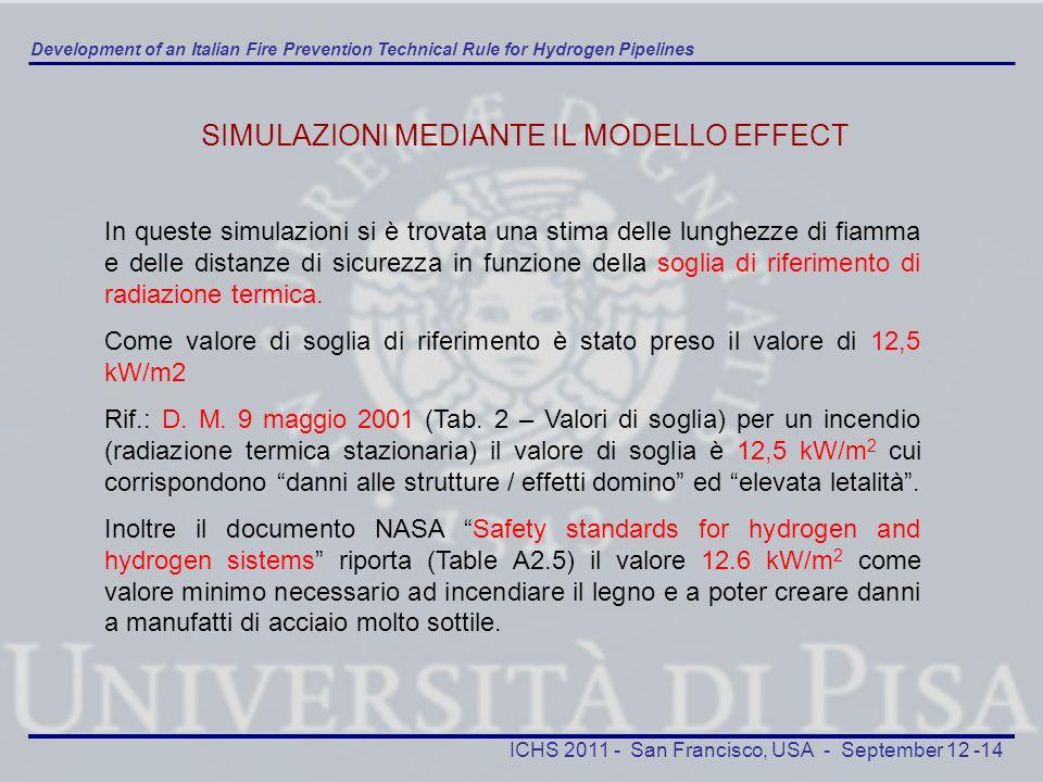 SIMULAZIONI MEDIANTE IL MODELLO EFFECT