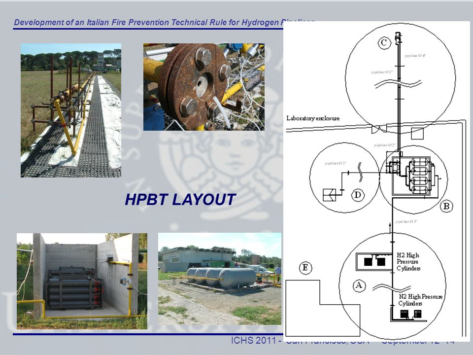 HPBT LAYOUT ICHS 2011 - San Francisco, USA - September 12 -14