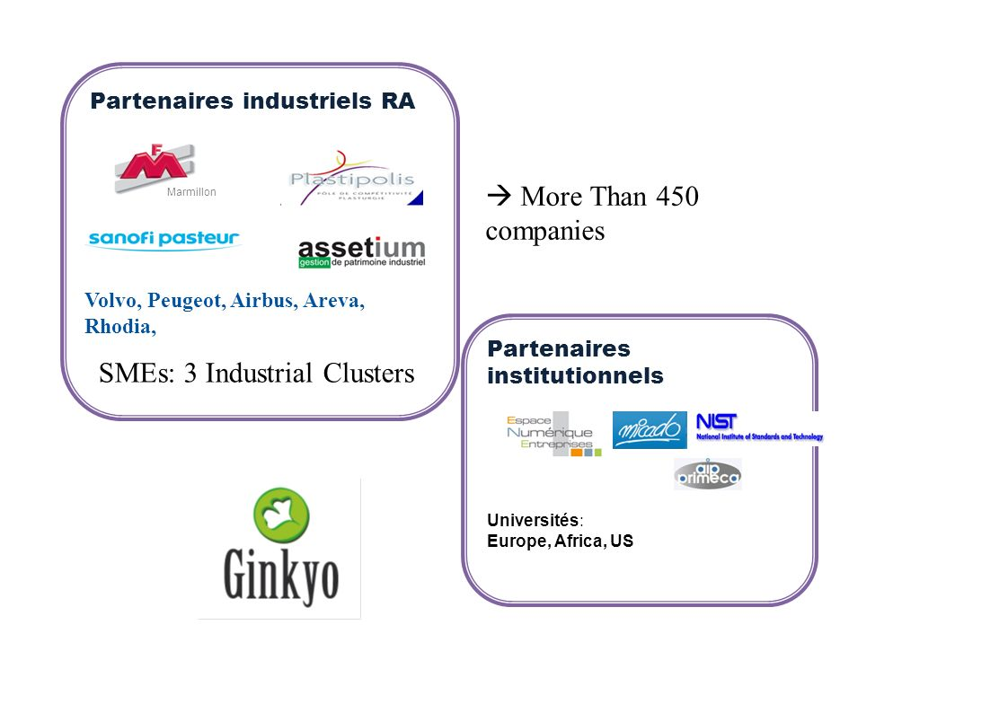 SMEs: 3 Industrial Clusters