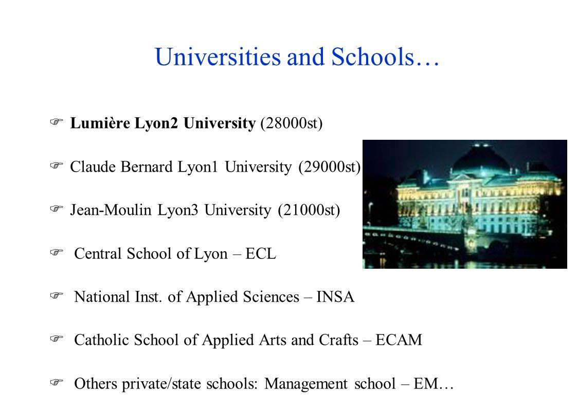 Universities and Schools…