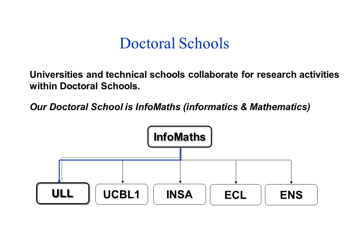 Doctoral Schools InfoMaths ULL UCBL1 INSA ECL ENS