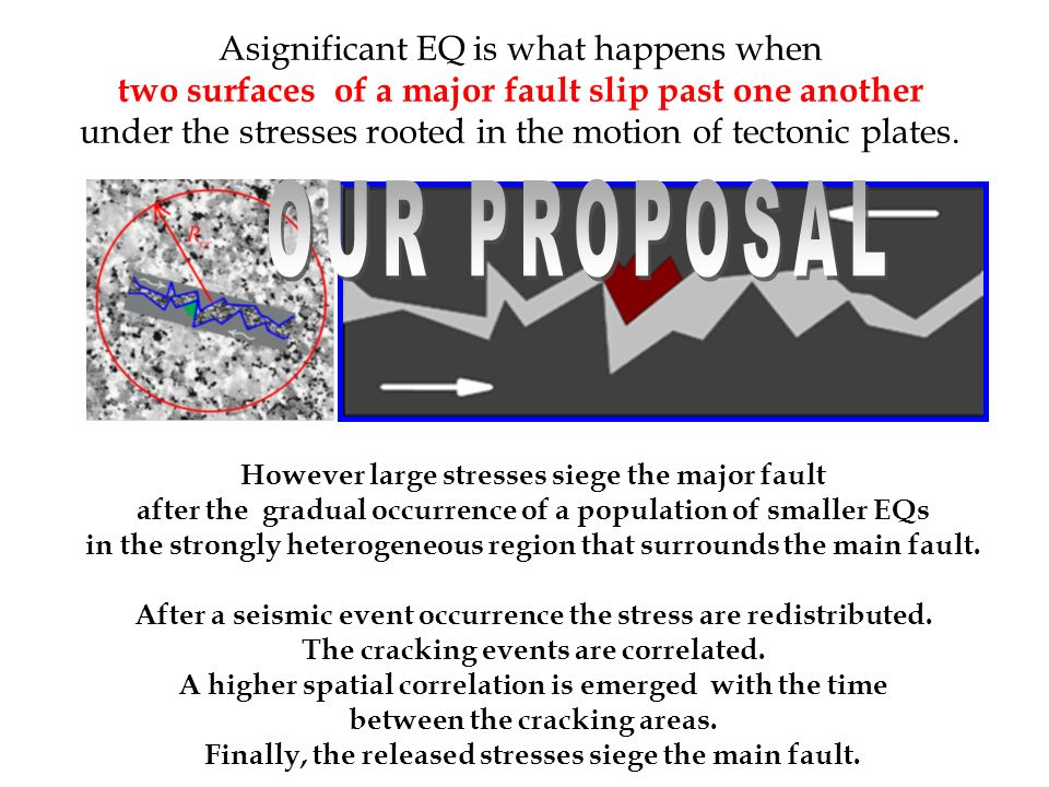 OUR PROPOSAL Asignificant EQ is what happens when