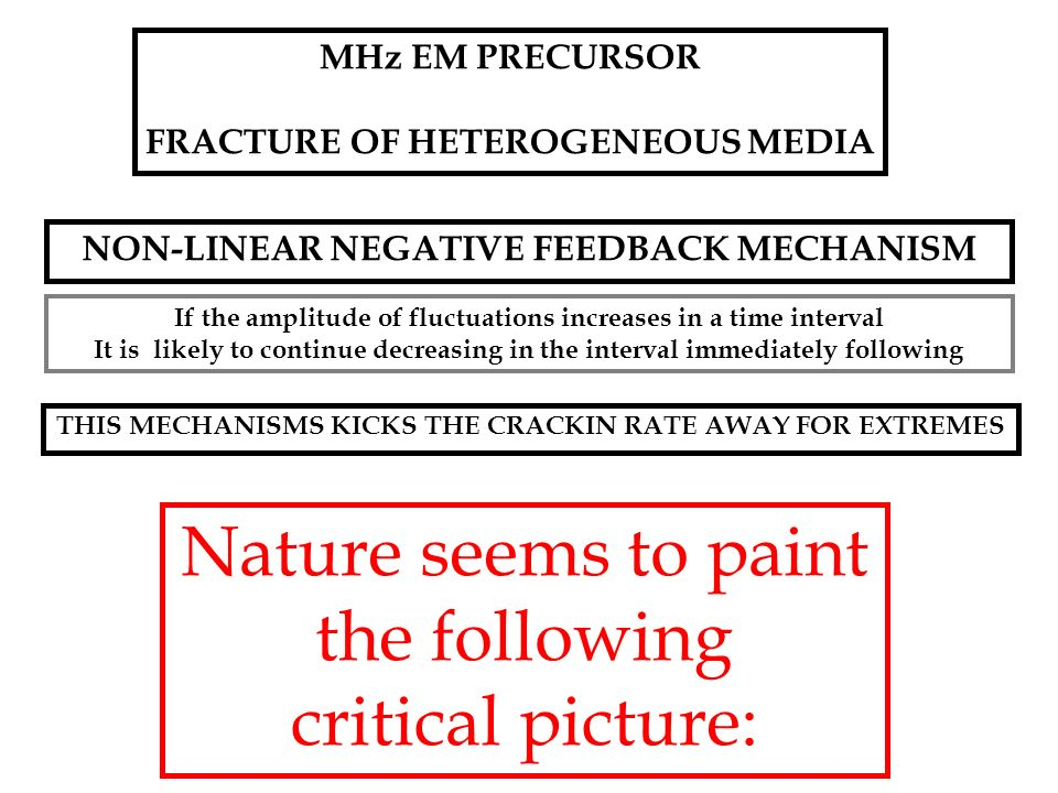 Nature seems to paint the following critical picture: MHz EM PRECURSOR