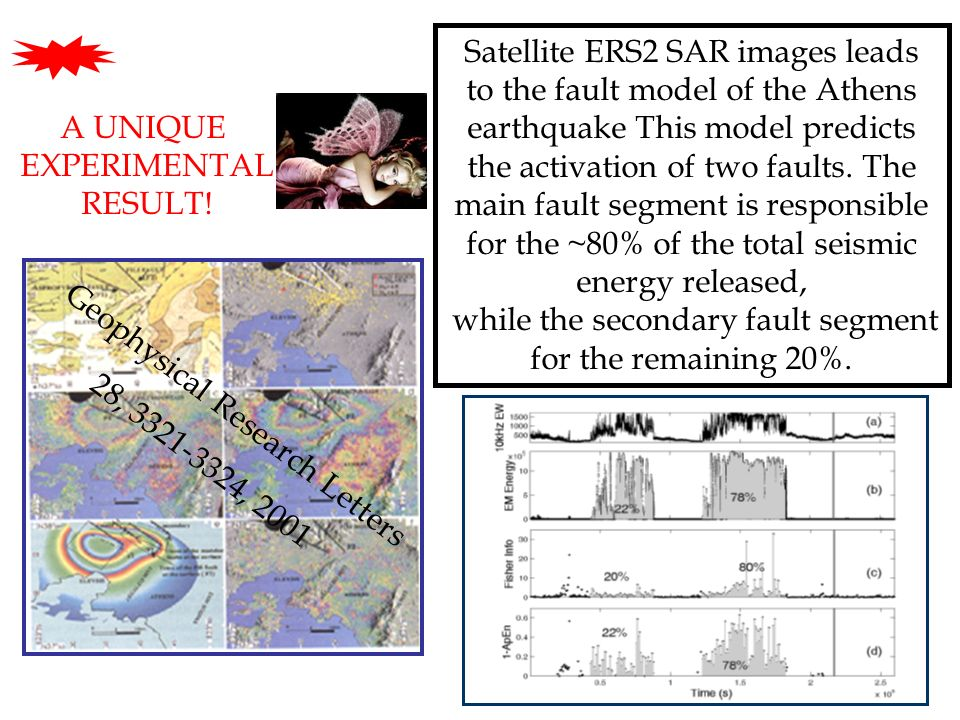 Satellite ERS2 SAR images leads