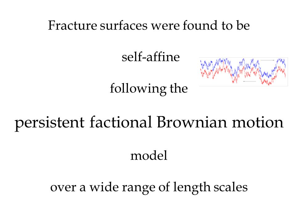 persistent factional Brownian motion