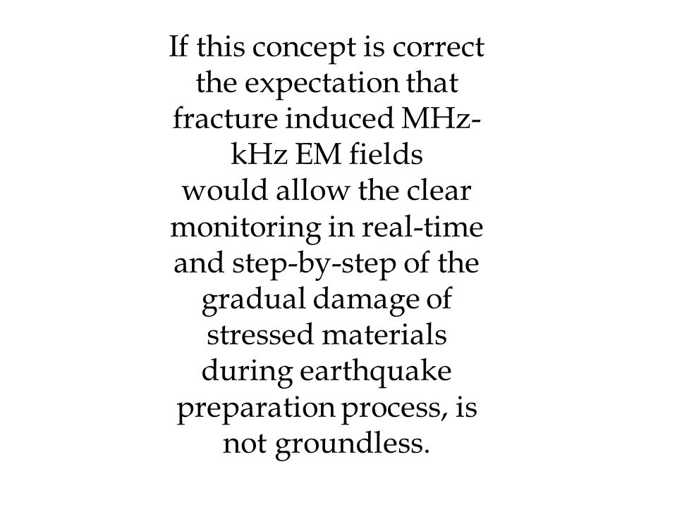 If this concept is correct the expectation that fracture induced MHz-kHz EM fields