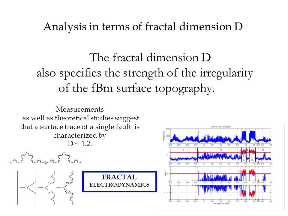 Analysis in terms of fractal dimension D