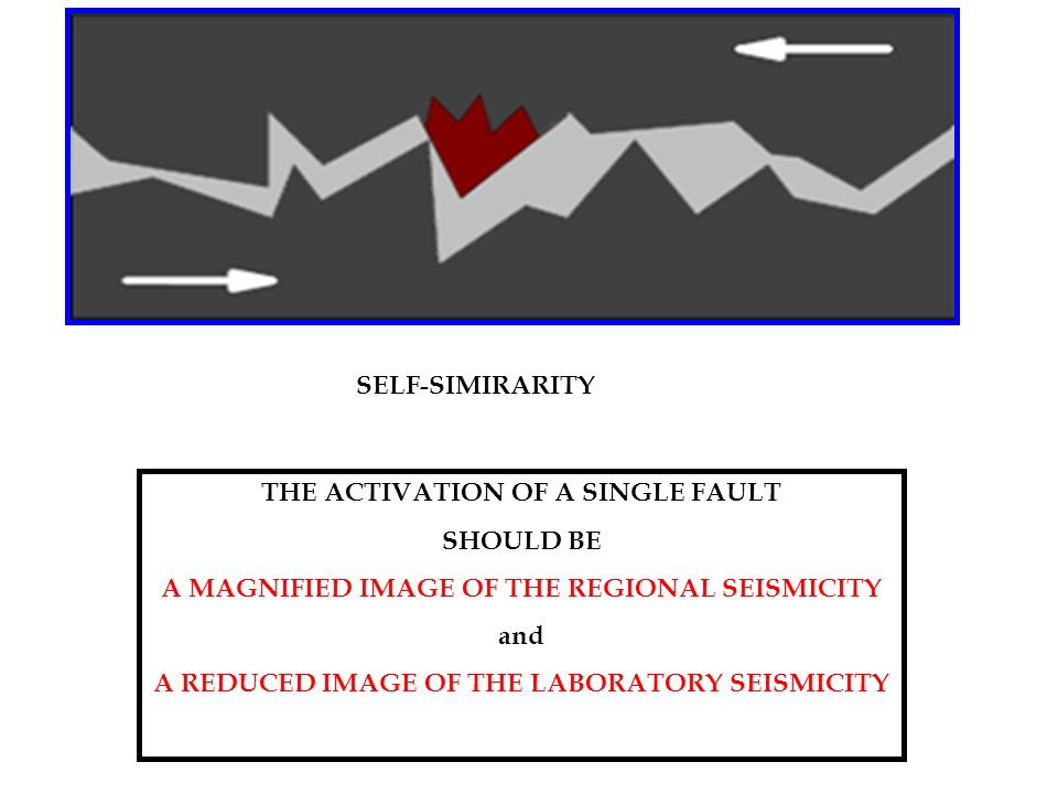 THE ACTIVATION OF A SINGLE FAULT SHOULD BE