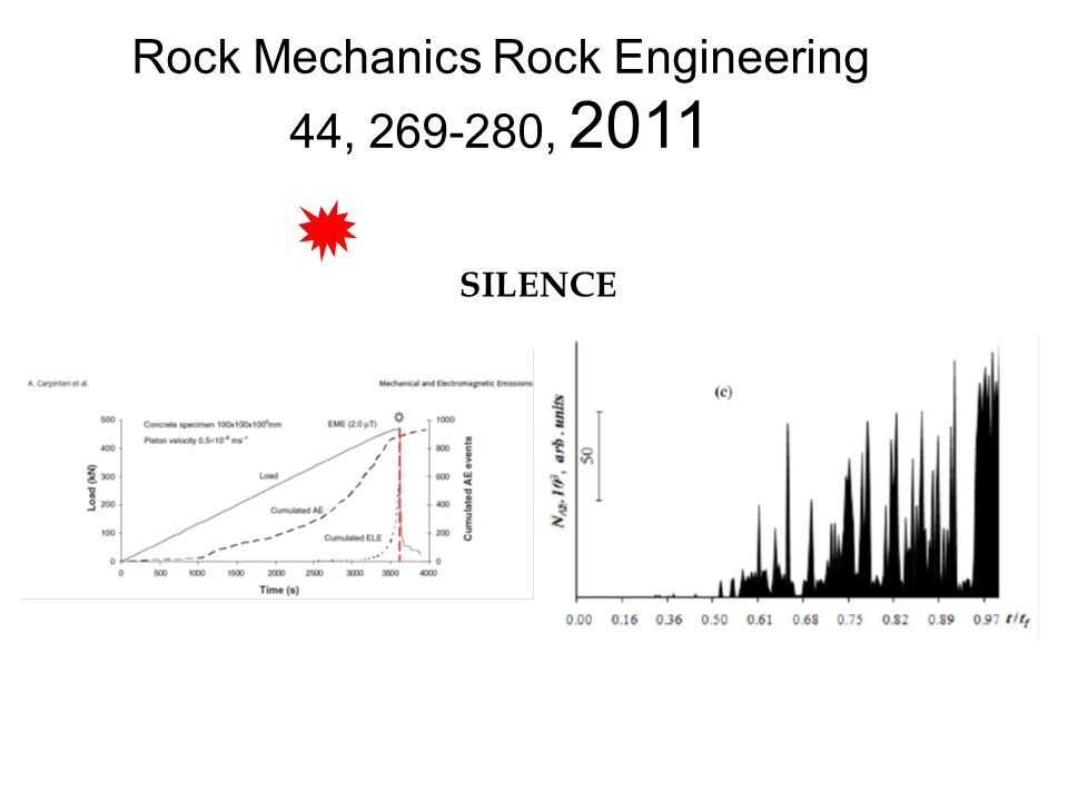 Rock Mechanics Rock Engineering