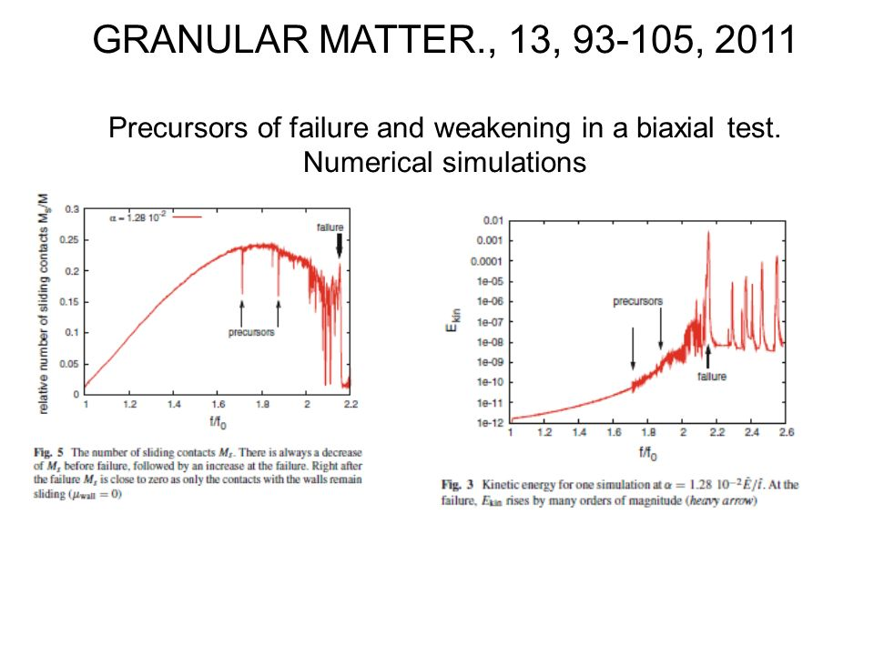 GRANULAR MATTER., 13, 93-105, 2011 Precursors of failure and weakening in a biaxial test.