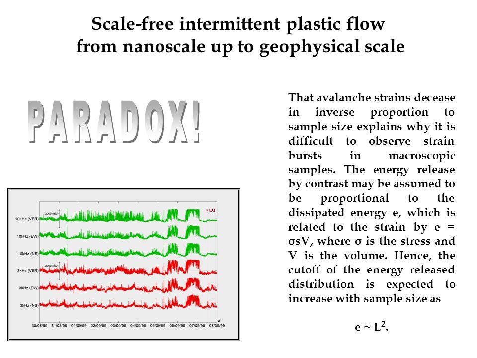 PARADOX! Scale-free intermittent plastic flow