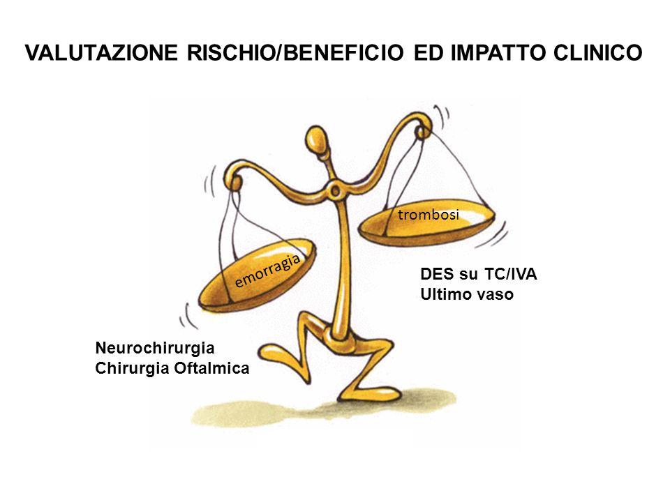 VALUTAZIONE RISCHIO/BENEFICIO ED IMPATTO CLINICO