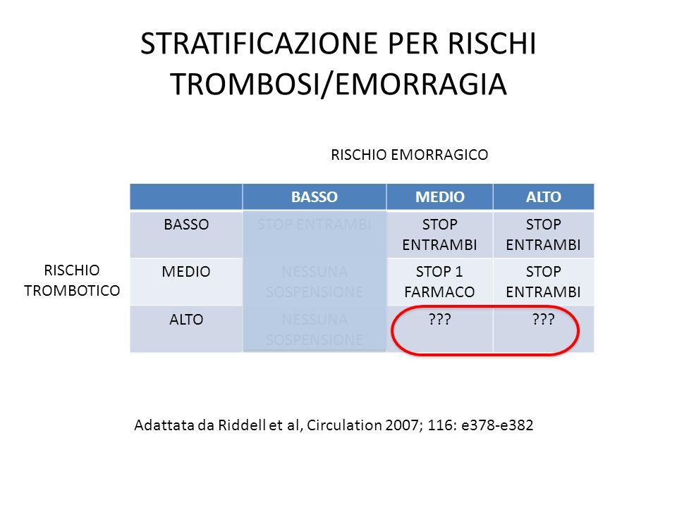 STRATIFICAZIONE PER RISCHI TROMBOSI/EMORRAGIA