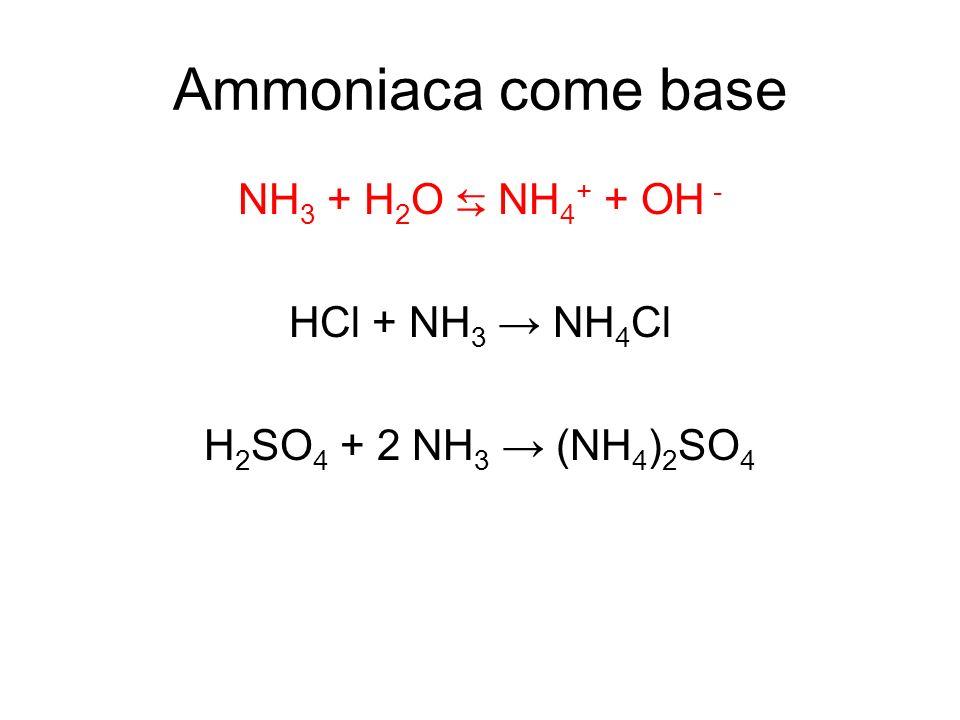 Ammoniaca come base NH3 + H2O ⇆ NH4+ + OH - HCl + NH3 → NH4Cl