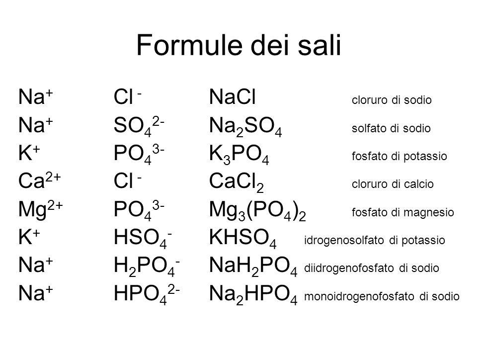Formule dei sali Na+ Cl - NaCl cloruro di sodio