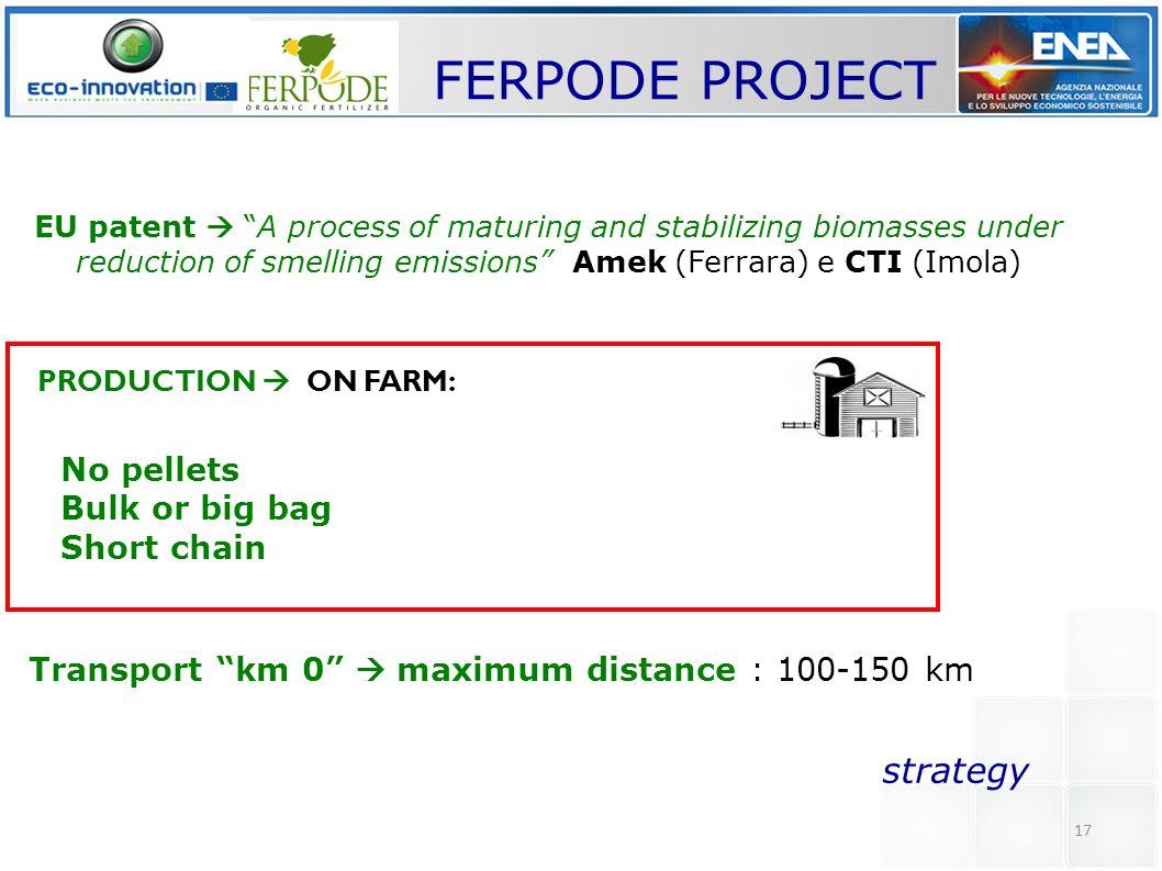 FERPODE PROJECT strategy No pellets Bulk or big bag Short chain
