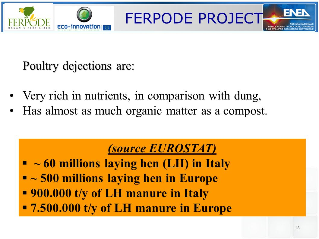 FERPODE PROJECT Poultry dejections are: