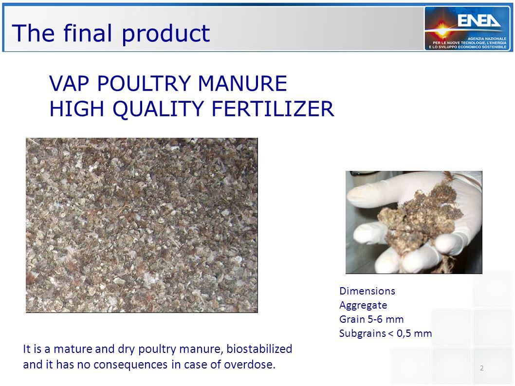 The final product VAP POULTRY MANURE HIGH QUALITY FERTILIZER