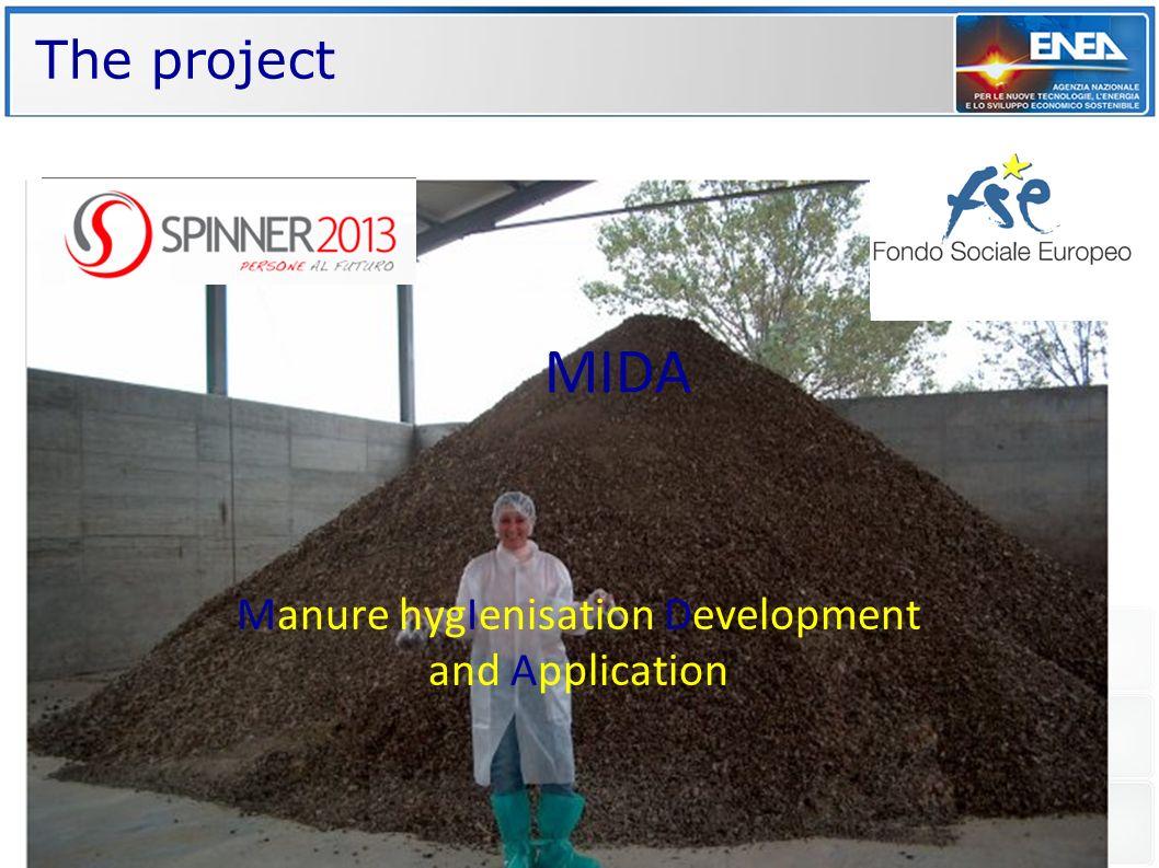 Manure hygIenisation Development and Application