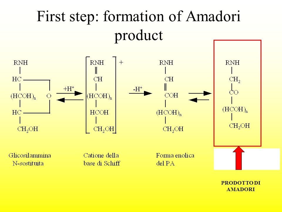 First step: formation of Amadori product