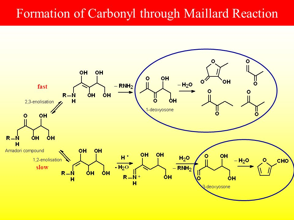 Formation of Carbonyl through Maillard Reaction