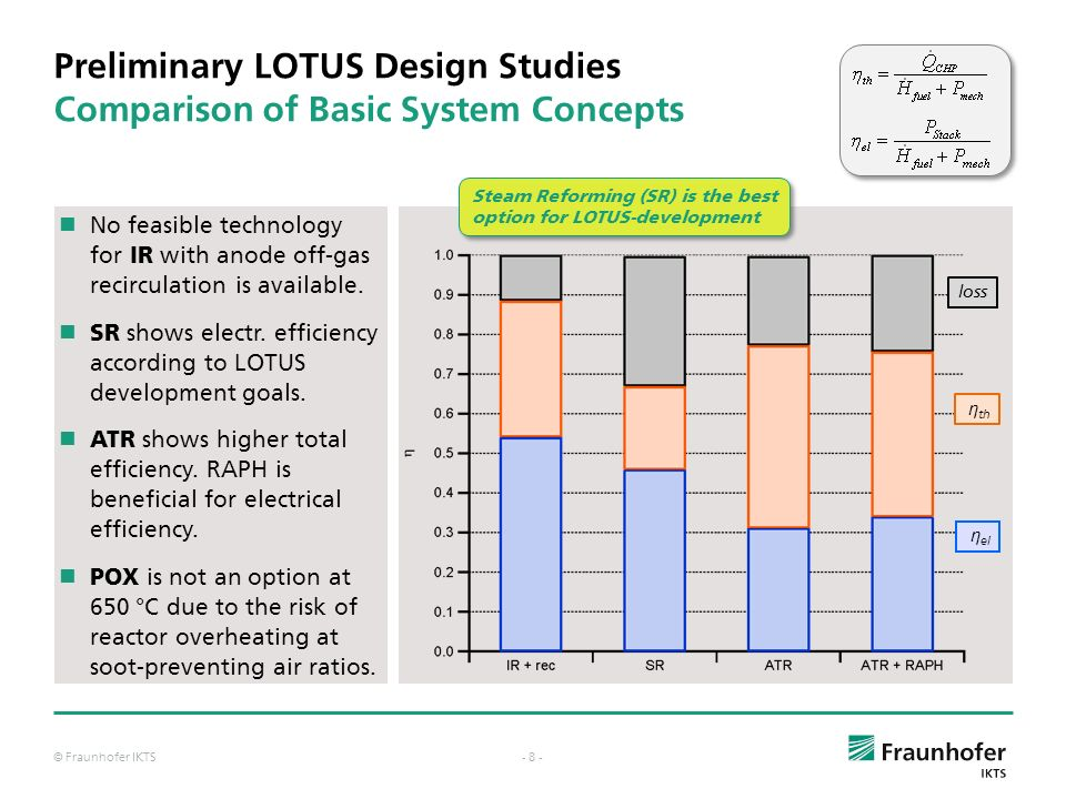 Preliminary LOTUS Design Studies Comparison of Basic System Concepts