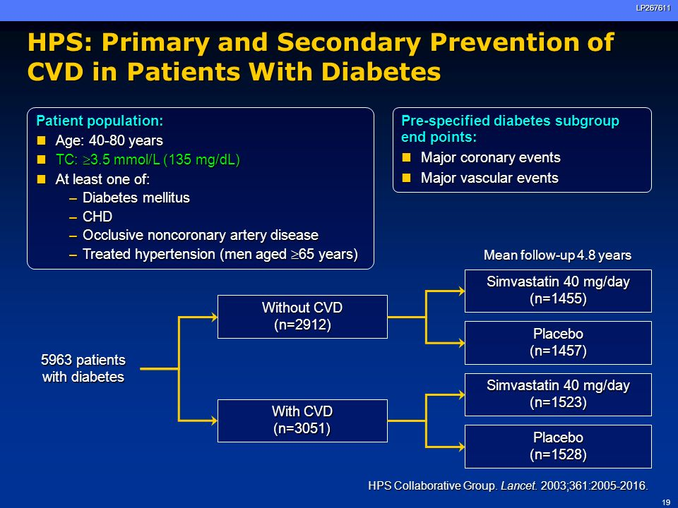 HPS: Primary and Secondary Prevention of CVD in Patients With Diabetes