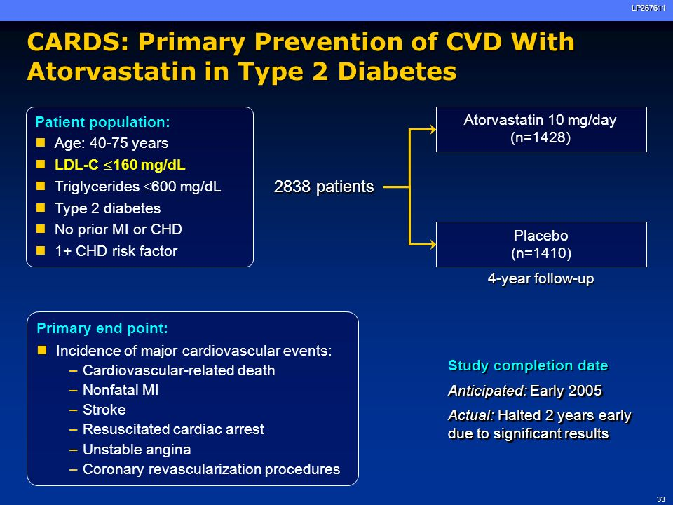 CARDS: Primary Prevention of CVD With Atorvastatin in Type 2 Diabetes
