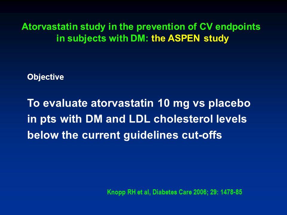 To evaluate atorvastatin 10 mg vs placebo