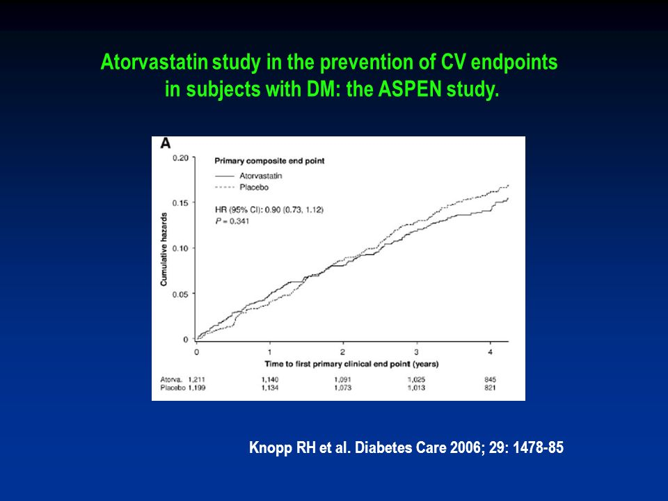 Atorvastatin study in the prevention of CV endpoints
