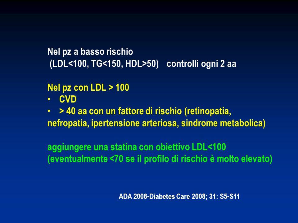 ADA 2008-Diabetes Care 2008; 31: S5-S11