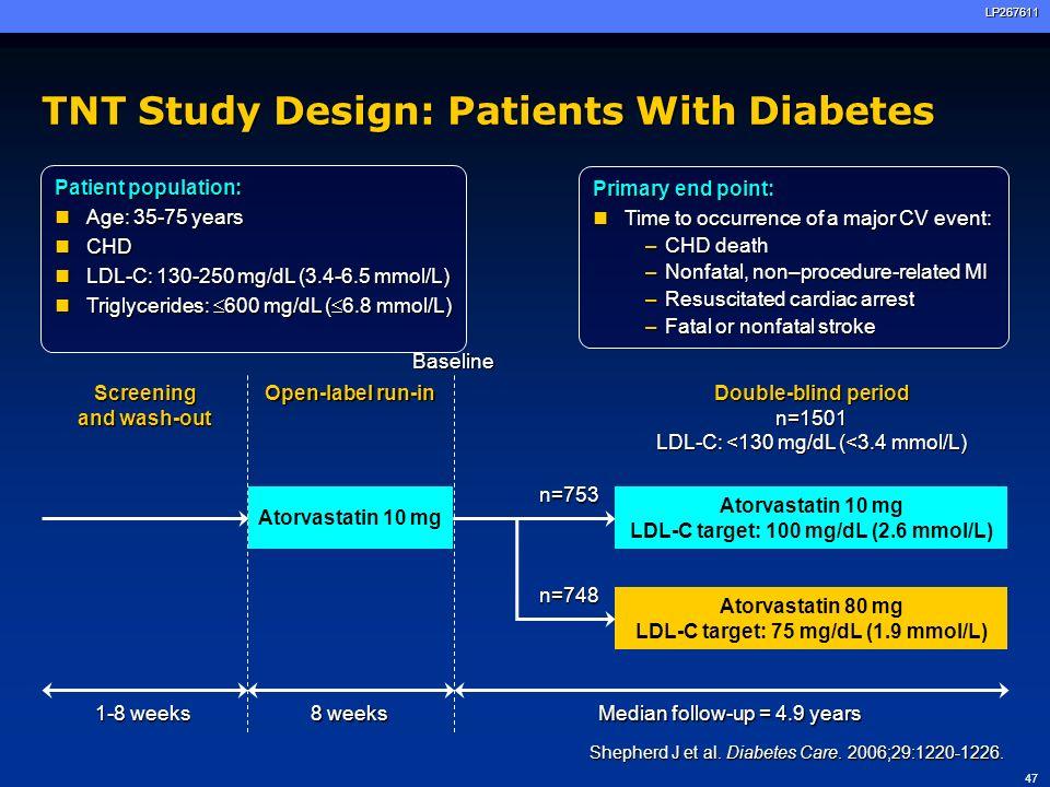 TNT Study Design: Patients With Diabetes