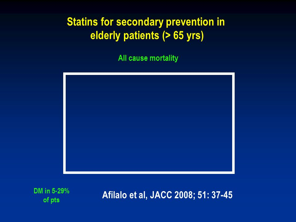 Statins for secondary prevention in elderly patients (> 65 yrs)