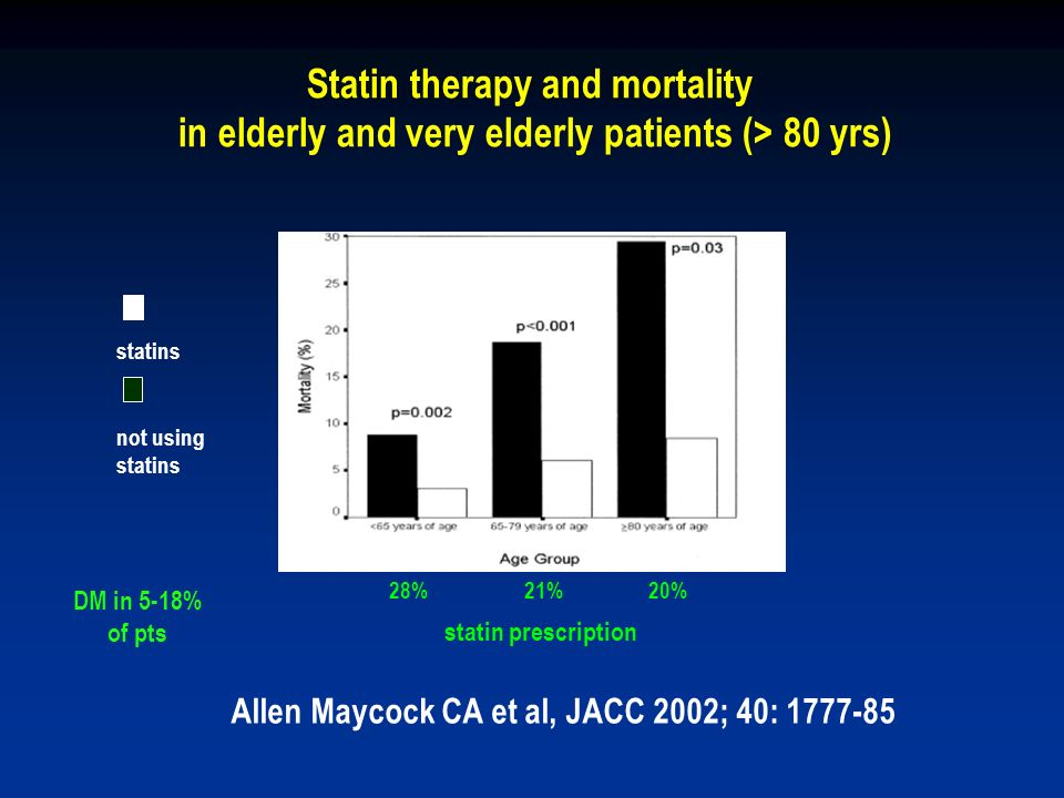 Statin therapy and mortality