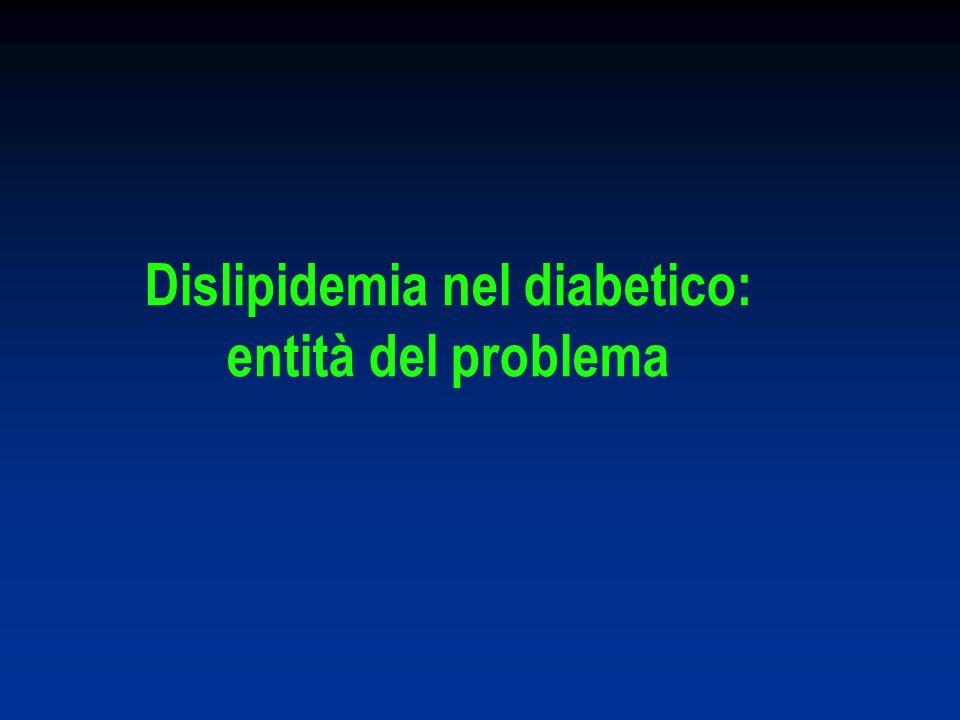 Dislipidemia nel diabetico: