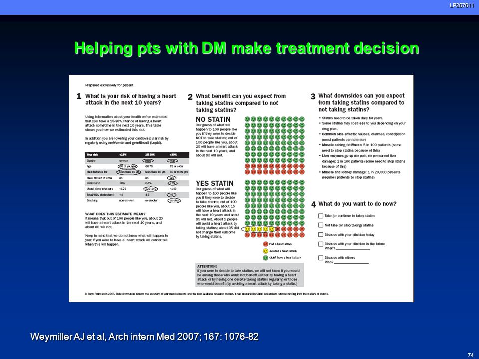 Helping pts with DM make treatment decision
