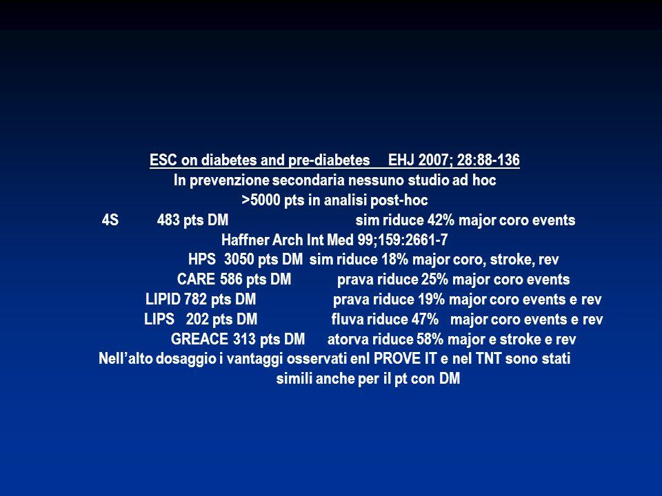ESC on diabetes and pre-diabetes EHJ 2007; 28:88-136