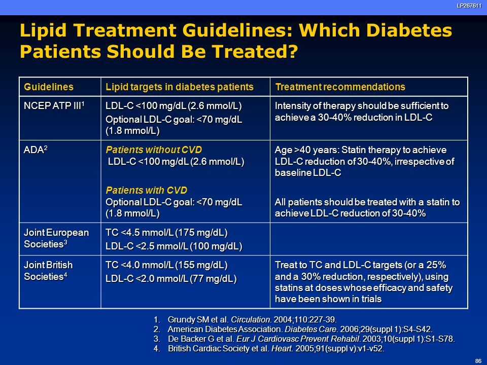 Lipid Treatment Guidelines: Which Diabetes Patients Should Be Treated
