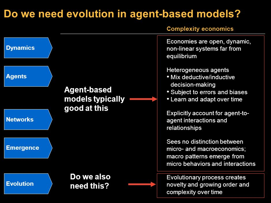 Do we need evolution in agent-based models