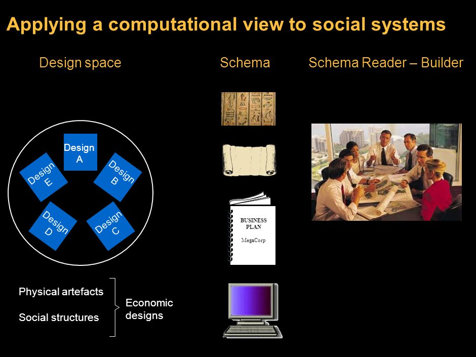 Applying a computational view to social systems