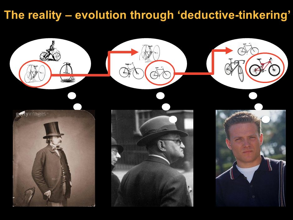 The reality – evolution through 'deductive-tinkering'
